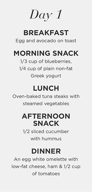7-day healthy eating plan: day 1