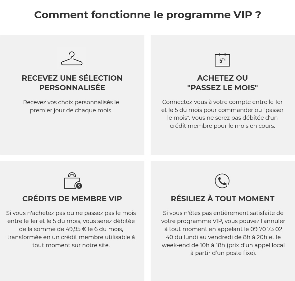 Fabletics VIP Programme - How It Works